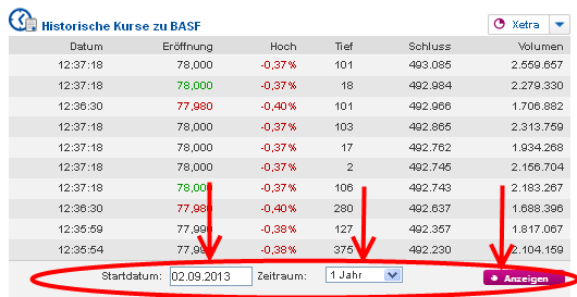 BASF_Historie_2b
