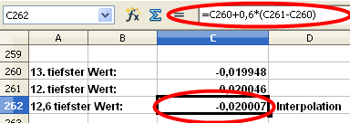 OpenOfficeCalc_TiefsteInterpol_14b