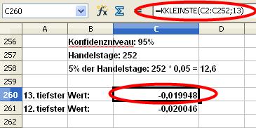 OpenOfficeCalc_Tiefste_13b