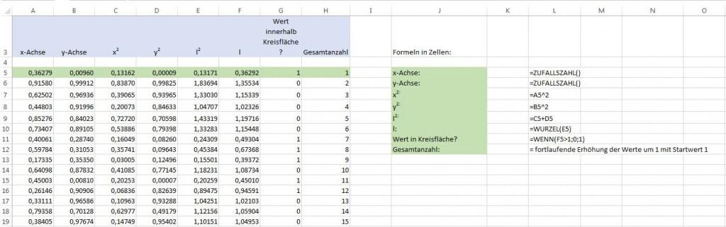 Berechnung_Pi_Excel