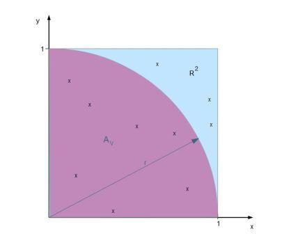 Koordinaten_Q1_R2_10P_b
