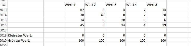 Zufall_3_Verteilung