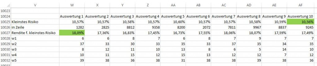 Auswertung_2