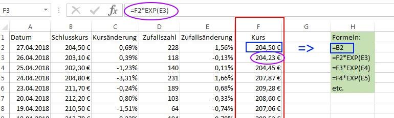 7-Kursentwicklung_b